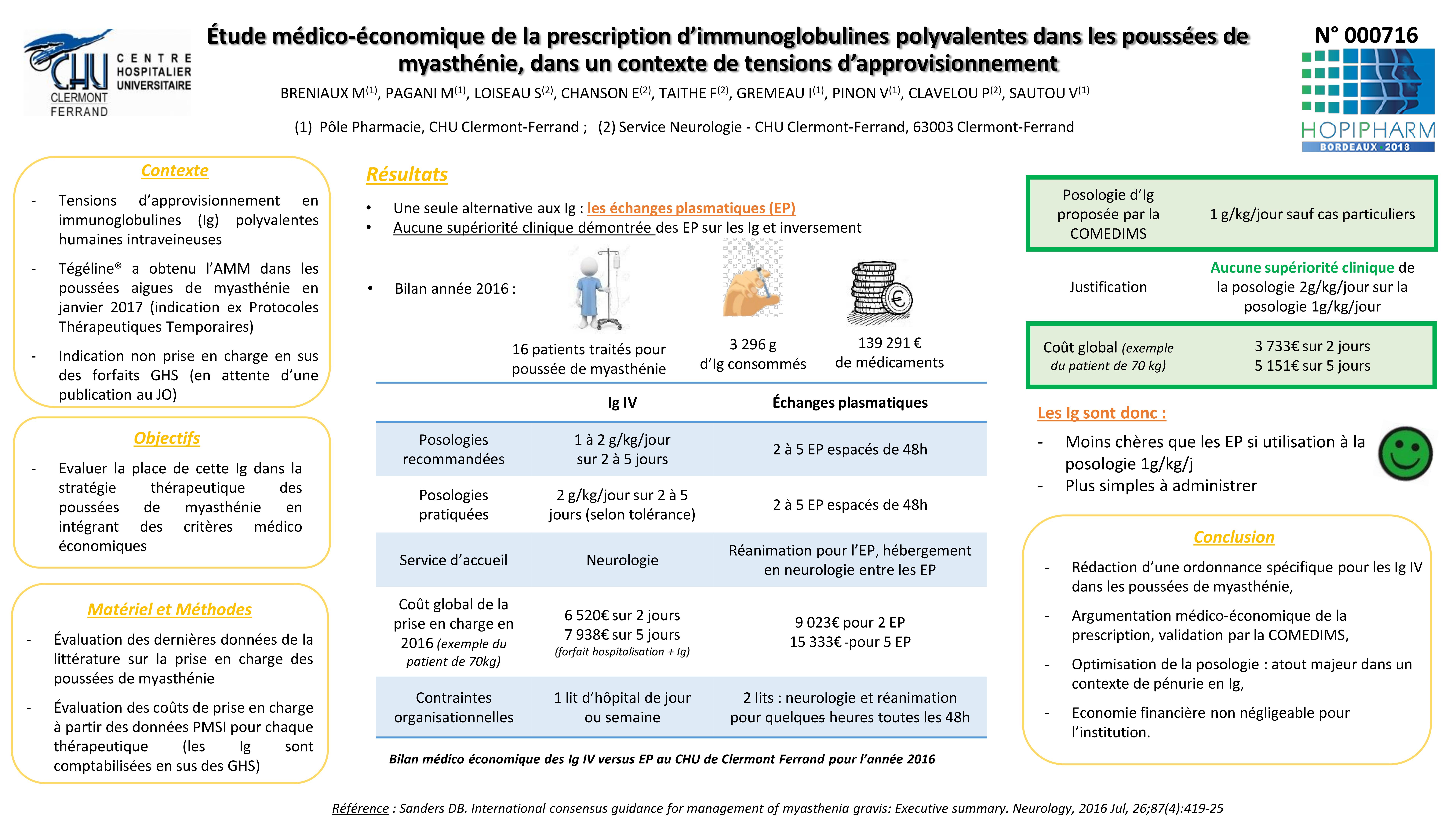 000716 - Etude médico-économique de la prescription d ...